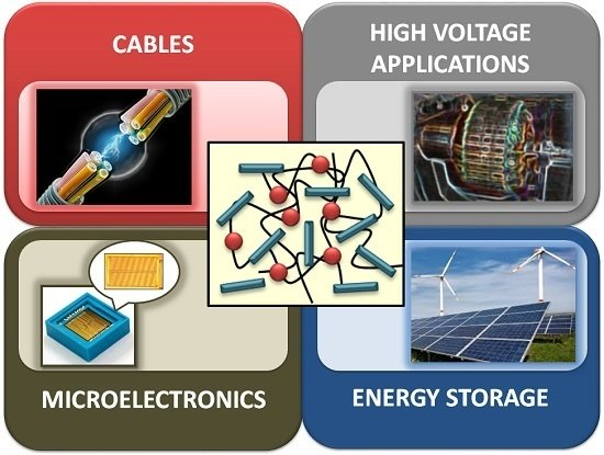 Designing For Reliability In High Voltage Applications
